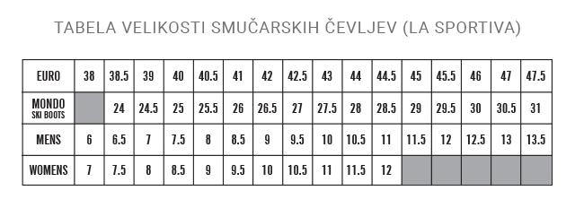 Tabela velikosti smučarskih čevljev